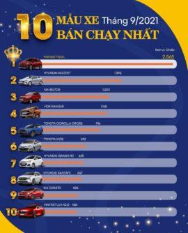VIN ON TOP – TOP 10 XE BÁN CHẠY NHẤT THÁNG 09/2021